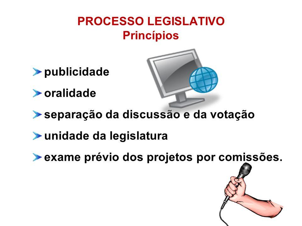 PROCESSO LEGISLATIVO Princípios