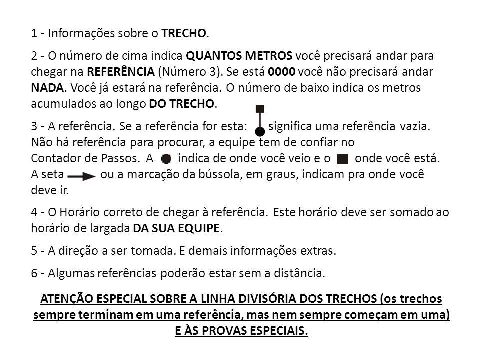 1 - Informações sobre o TRECHO.