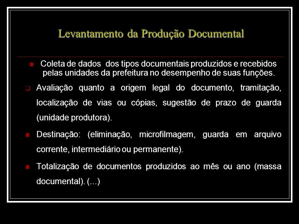 Levantamento da Produção Documental
