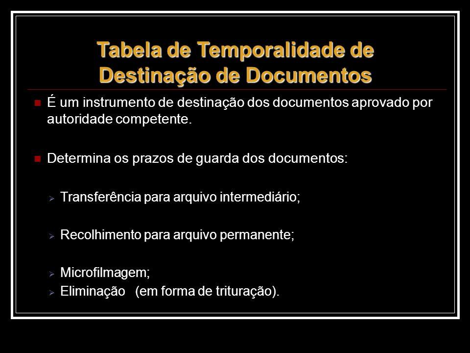 Tabela de Temporalidade de Destinação de Documentos