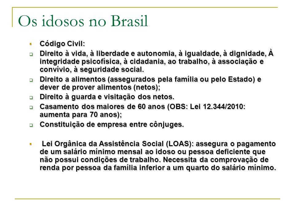 Os idosos no Brasil Código Civil: