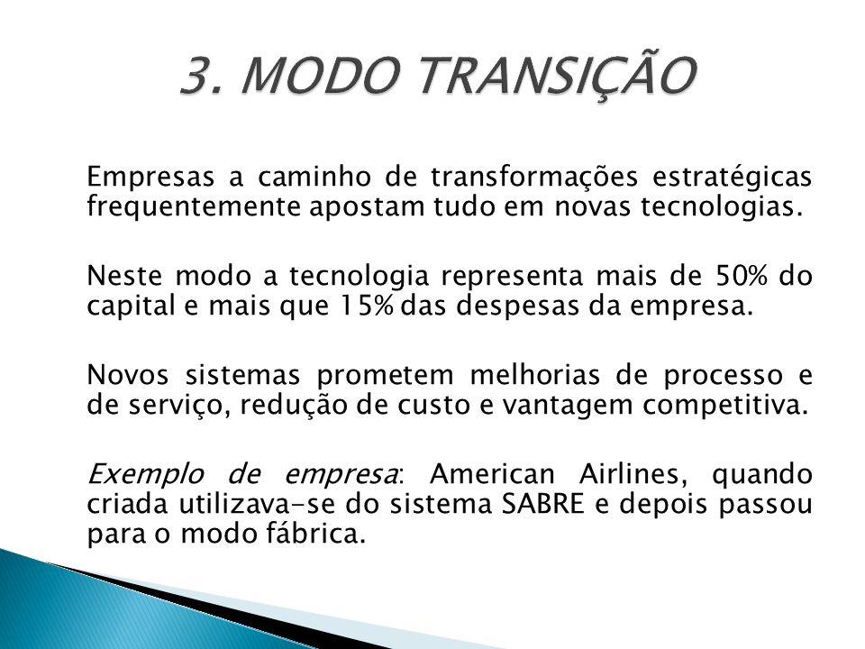 3. MODO TRANSIÇÃO