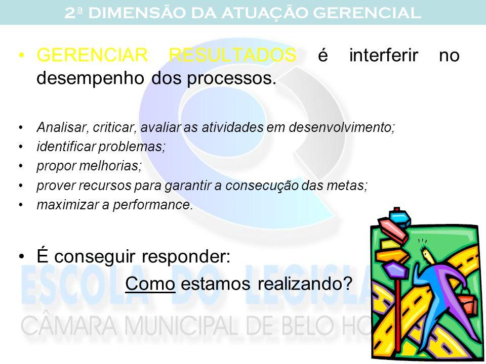 GERENCIAR RESULTADOS é interferir no desempenho dos processos.
