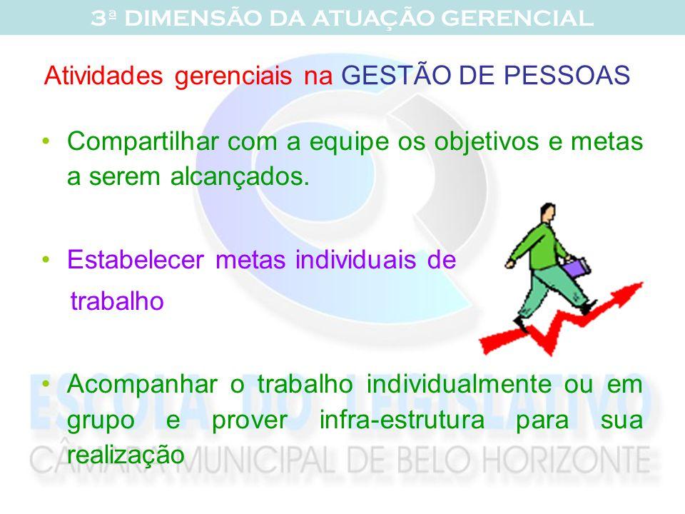 Atividades gerenciais na GESTÃO DE PESSOAS