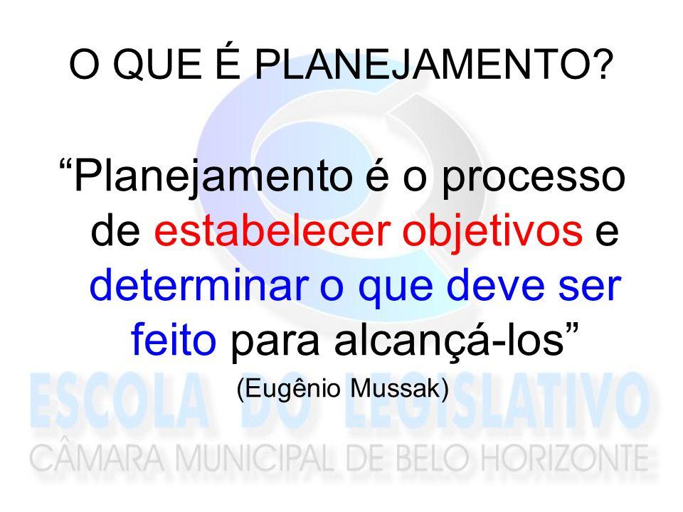O QUE É PLANEJAMENTO Planejamento é o processo de estabelecer objetivos e determinar o que deve ser feito para alcançá-los