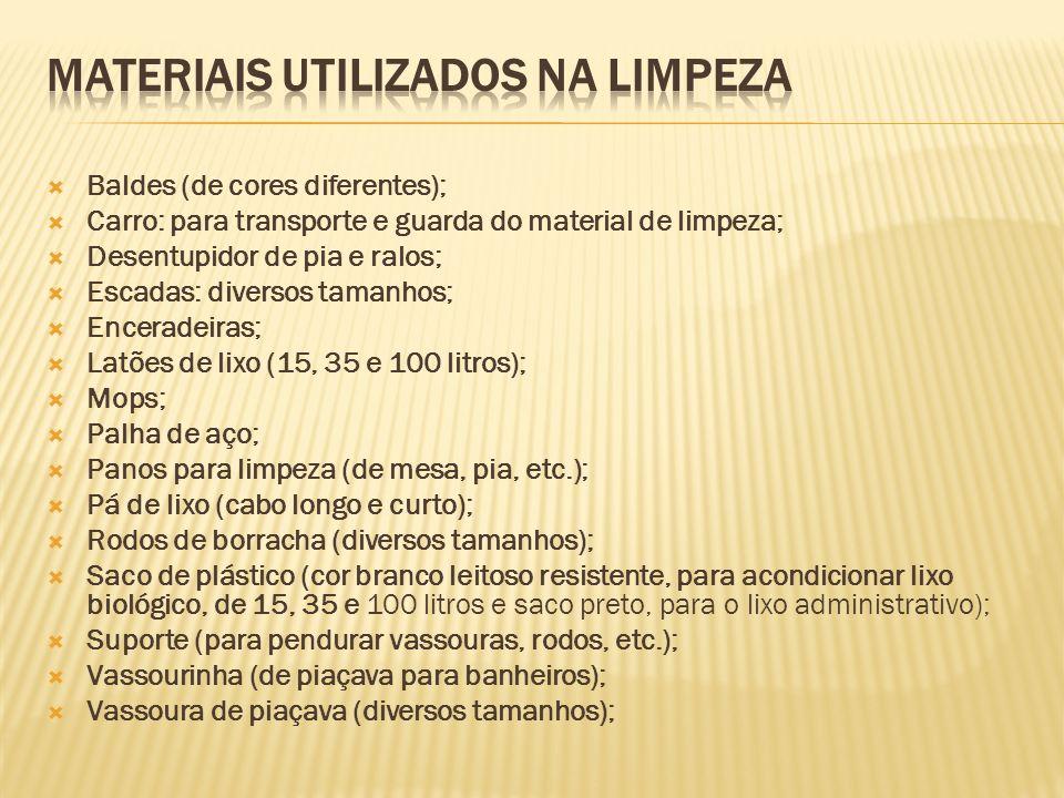 MATERIAIS UTILIZADOS NA LIMPEZA