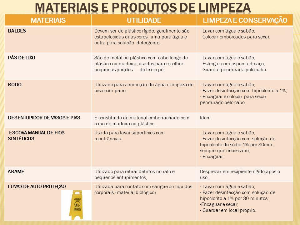 MATERIAIS E PRODUTOS DE LIMPEZA