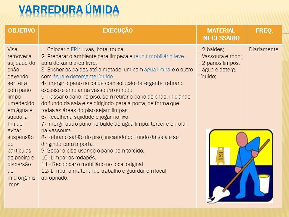 VARREDURA ÚMIDA OBJETIVO EXECUÇÃO MATERIAL NECESSÁRIO FREQ.