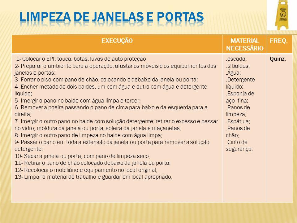 LIMPEZA DE JANELAS E PORTAS