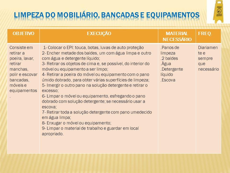 LIMPEZA DO MOBILIÁRIO, BANCADAS E EQUIPAMENTOS