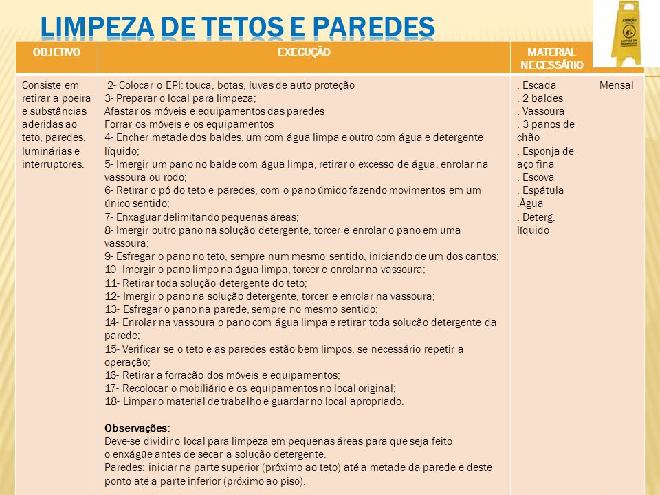 LIMPEZA DE TETOS E PAREDES
