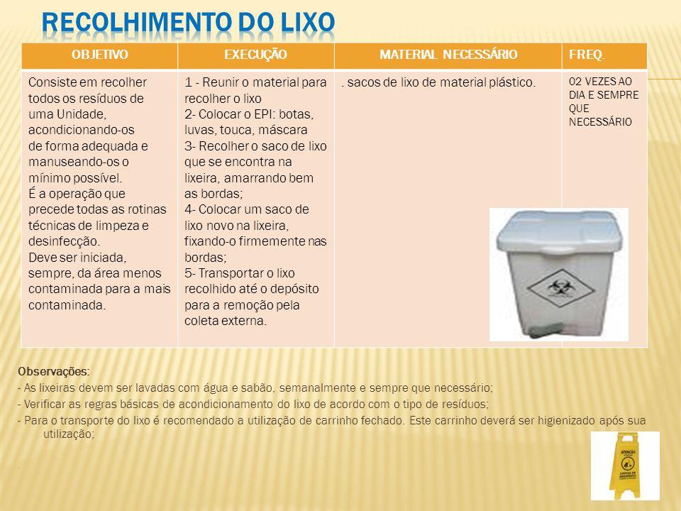 Recolhimento do lixo OBJETIVO EXECUÇÃO MATERIAL NECESSÁRIO FREQ.