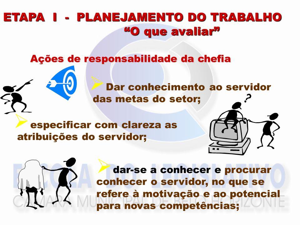 ETAPA I - PLANEJAMENTO DO TRABALHO O que avaliar