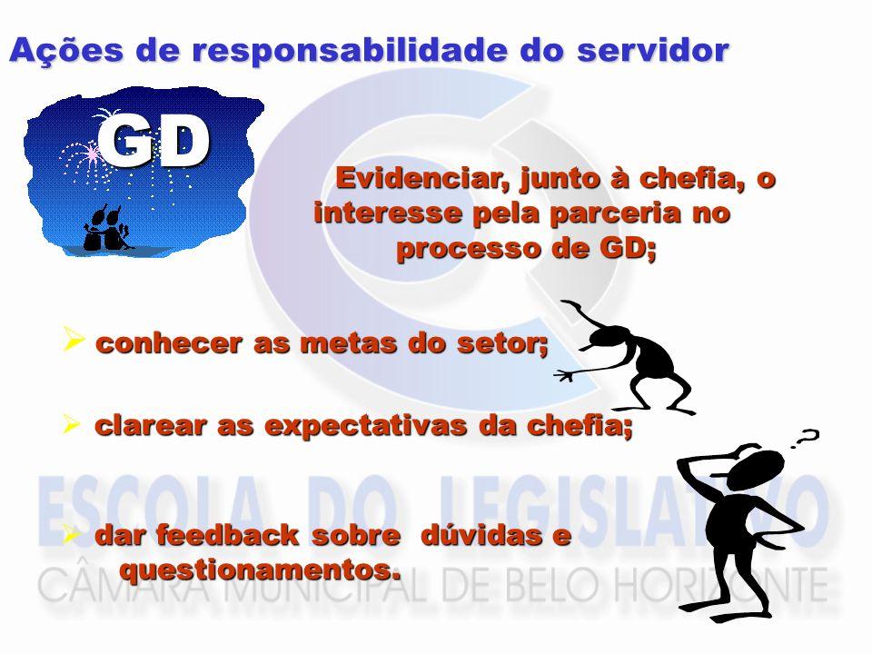 GD Ações de responsabilidade do servidor Evidenciar, junto à chefia, o