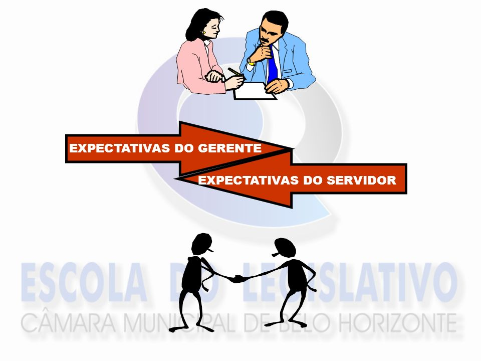 EXPECTATIVAS DO GERENTE