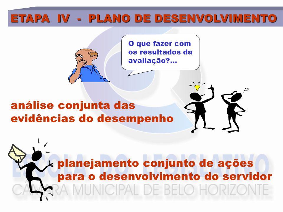 ETAPA IV - PLANO DE DESENVOLVIMENTO