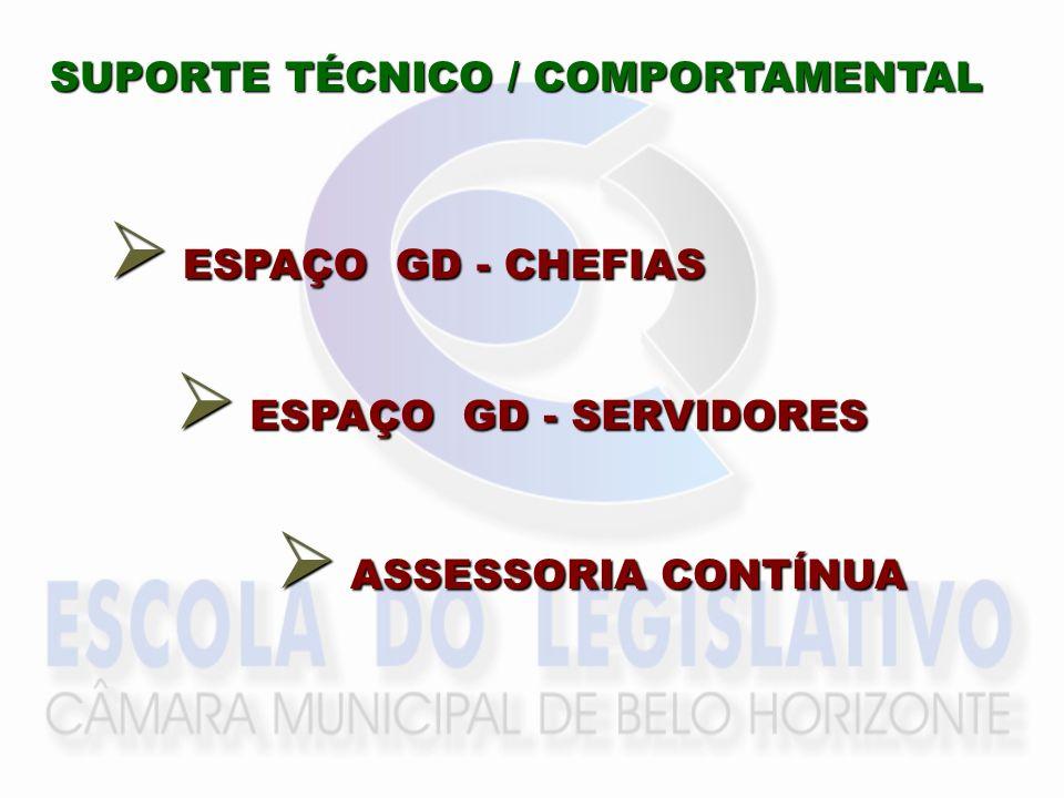 SUPORTE TÉCNICO / COMPORTAMENTAL