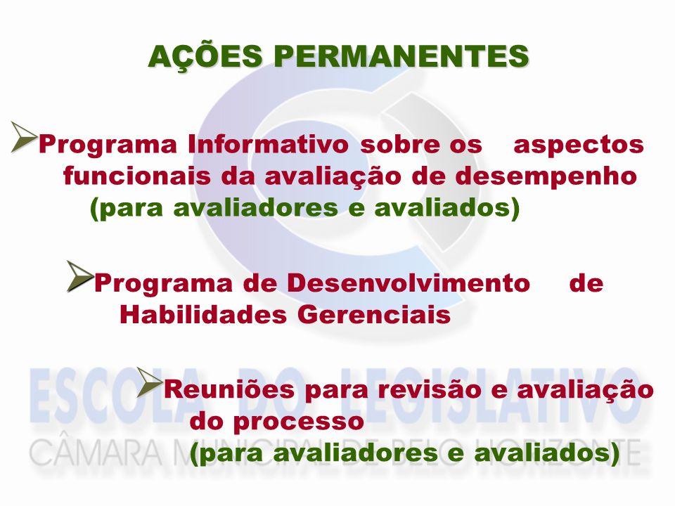 AÇÕES PERMANENTES Programa Informativo sobre os aspectos funcionais da avaliação de desempenho. (para avaliadores e avaliados)