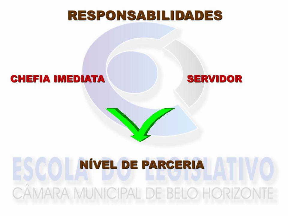 RESPONSABILIDADES CHEFIA IMEDIATA SERVIDOR NÍVEL DE PARCERIA
