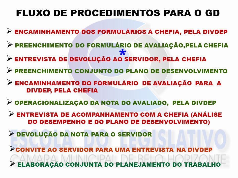 * FLUXO DE PROCEDIMENTOS PARA O GD