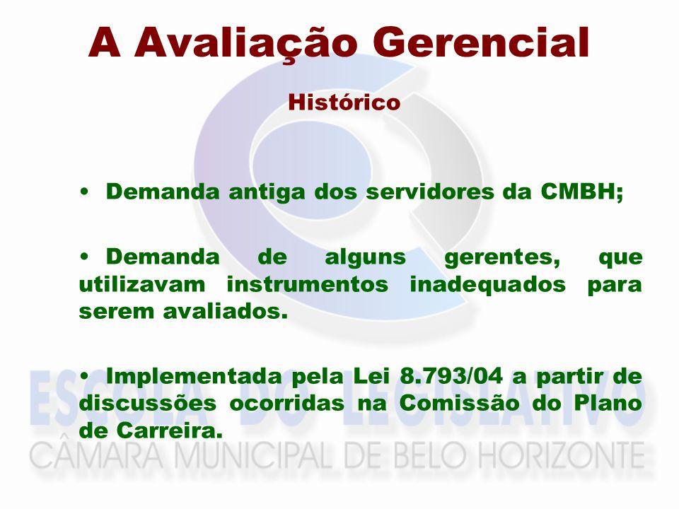 A Avaliação Gerencial Histórico Demanda antiga dos servidores da CMBH;