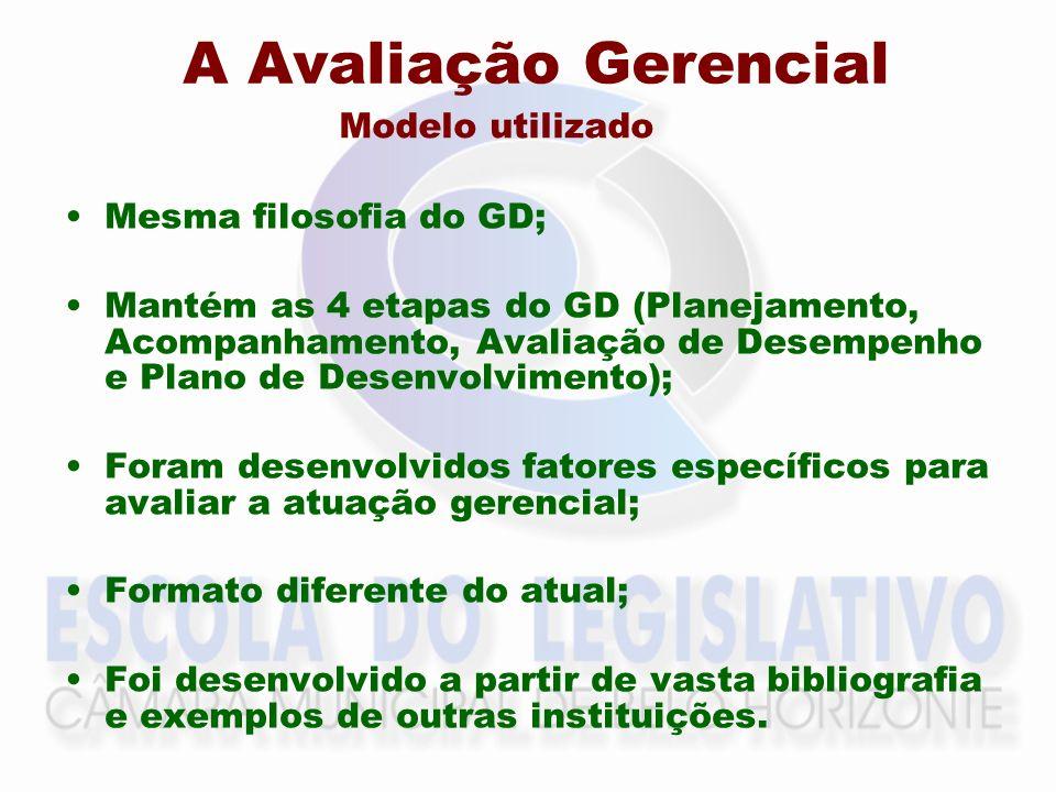 A Avaliação Gerencial Modelo utilizado Mesma filosofia do GD;