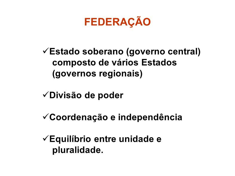 FEDERAÇÃO Estado soberano (governo central) composto de vários Estados
