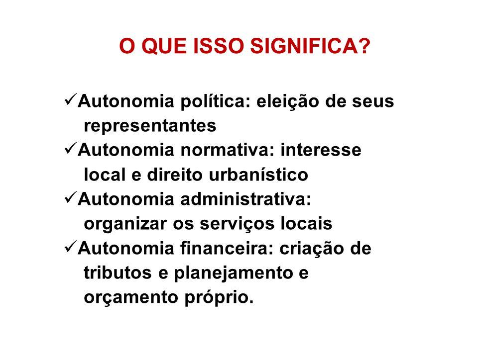 O QUE ISSO SIGNIFICA Autonomia política: eleição de seus