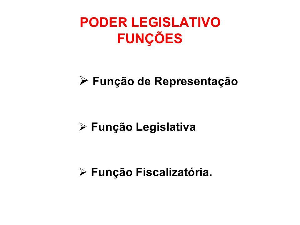 PODER LEGISLATIVO FUNÇÕES