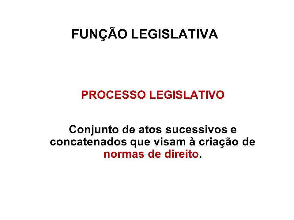 FUNÇÃO LEGISLATIVA PROCESSO LEGISLATIVO