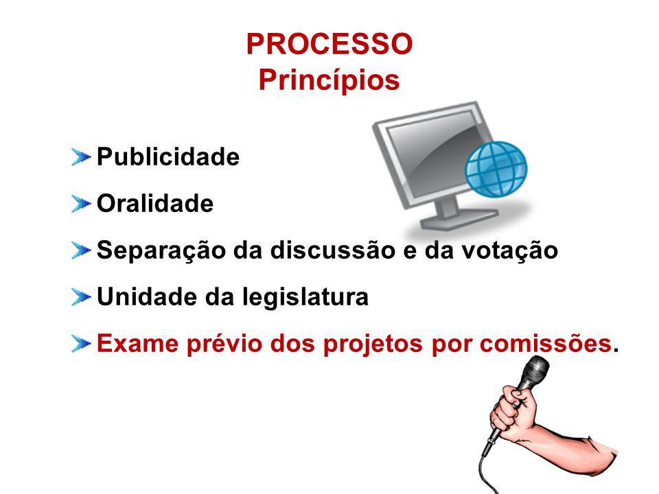 PROCESSO Princípios Publicidade Oralidade