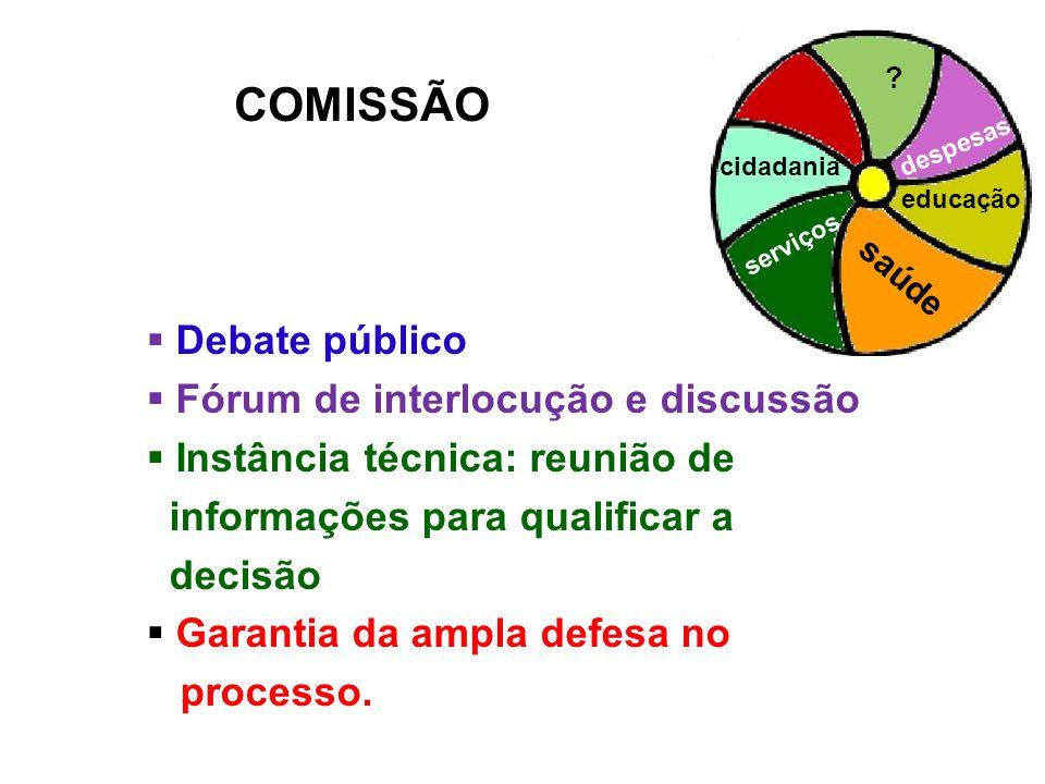 COMISSÃO Debate público Fórum de interlocução e discussão