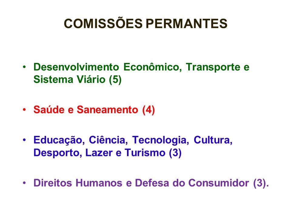 COMISSÕES PERMANTESDesenvolvimento Econômico, Transporte e Sistema Viário (5) Saúde e Saneamento (4)
