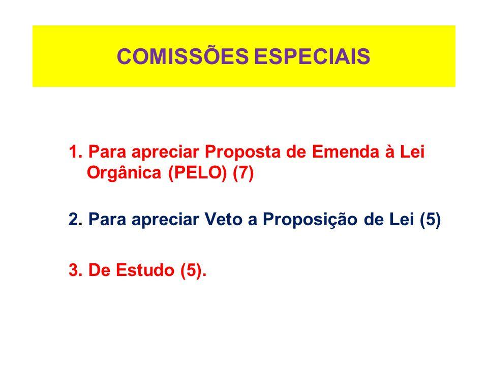 COMISSÕES ESPECIAIS 1. Para apreciar Proposta de Emenda à Lei Orgânica (PELO) (7) 2.