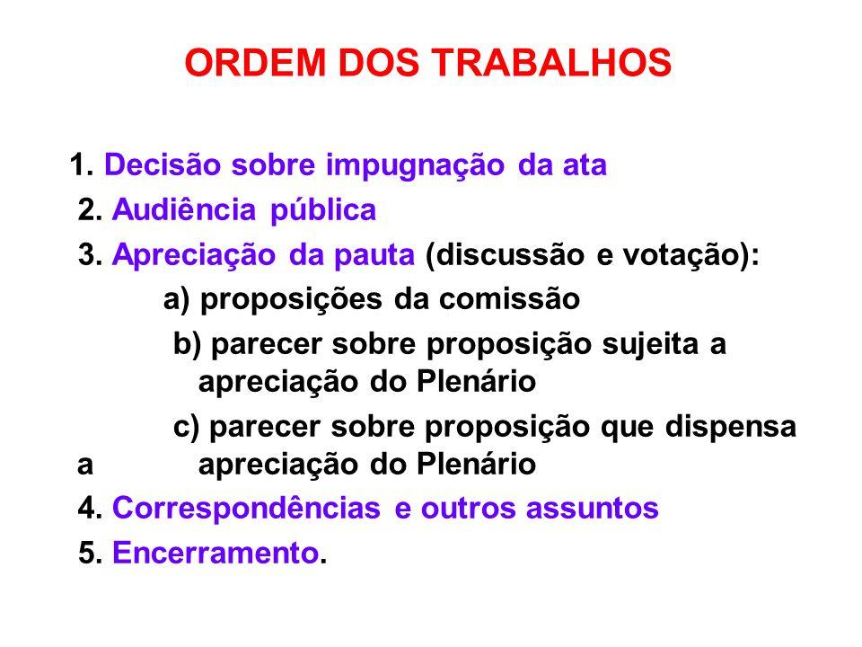 ORDEM DOS TRABALHOS 1. Decisão sobre impugnação da ata