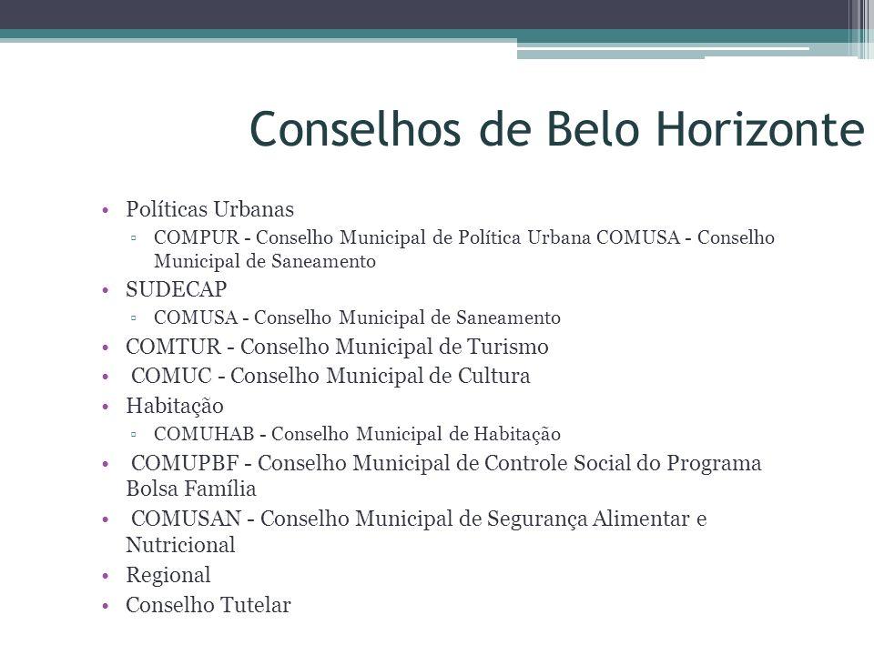 Conselhos de Belo Horizonte