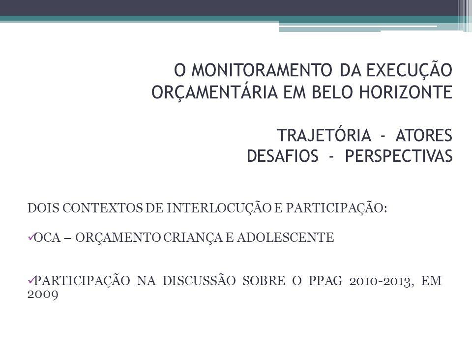 O MONITORAMENTO DA EXECUÇÃO ORÇAMENTÁRIA EM BELO HORIZONTE