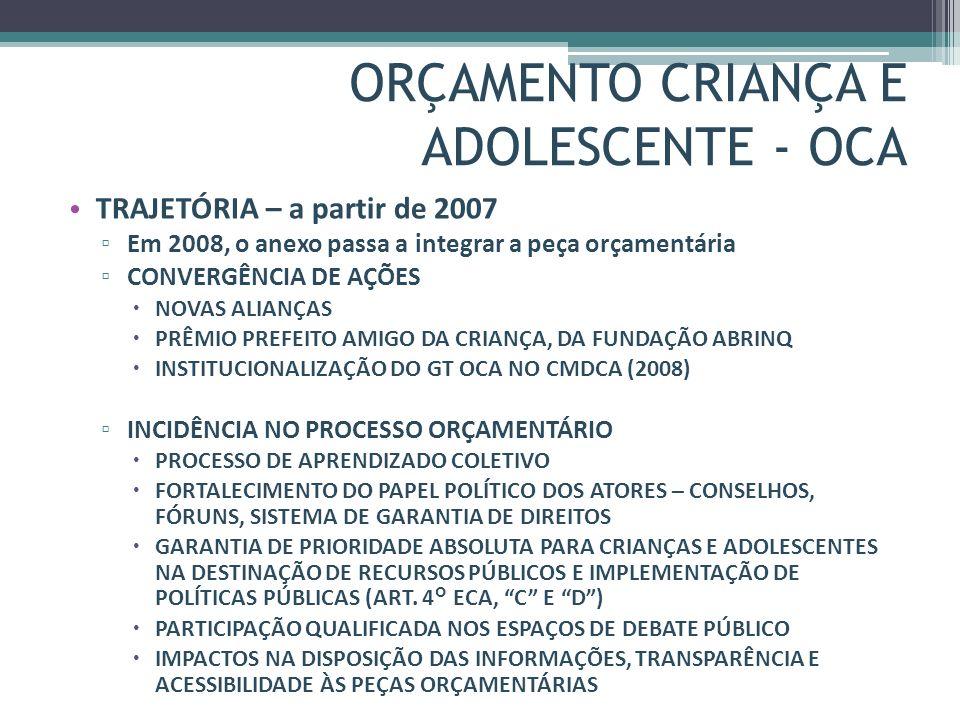 ORÇAMENTO CRIANÇA E ADOLESCENTE - OCA