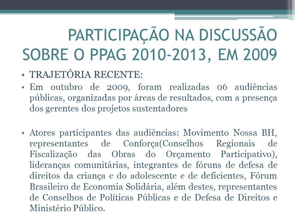 PARTICIPAÇÃO NA DISCUSSÃO SOBRE O PPAG 2010-2013, EM 2009