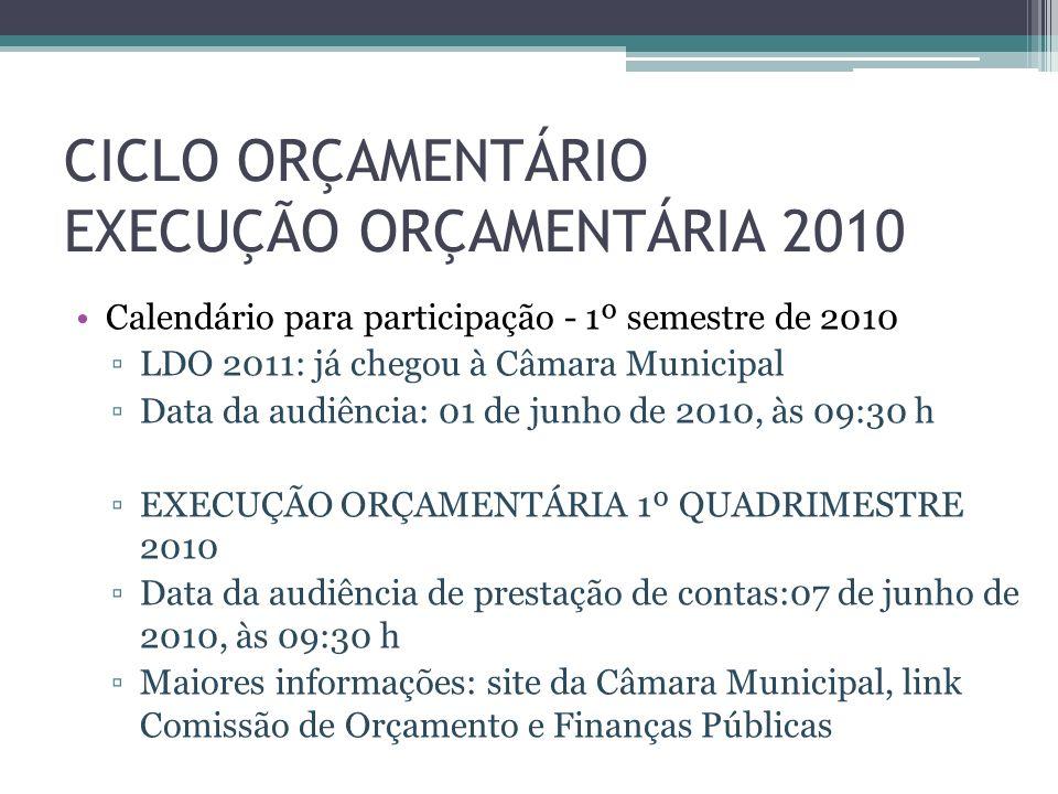 CICLO ORÇAMENTÁRIO EXECUÇÃO ORÇAMENTÁRIA 2010