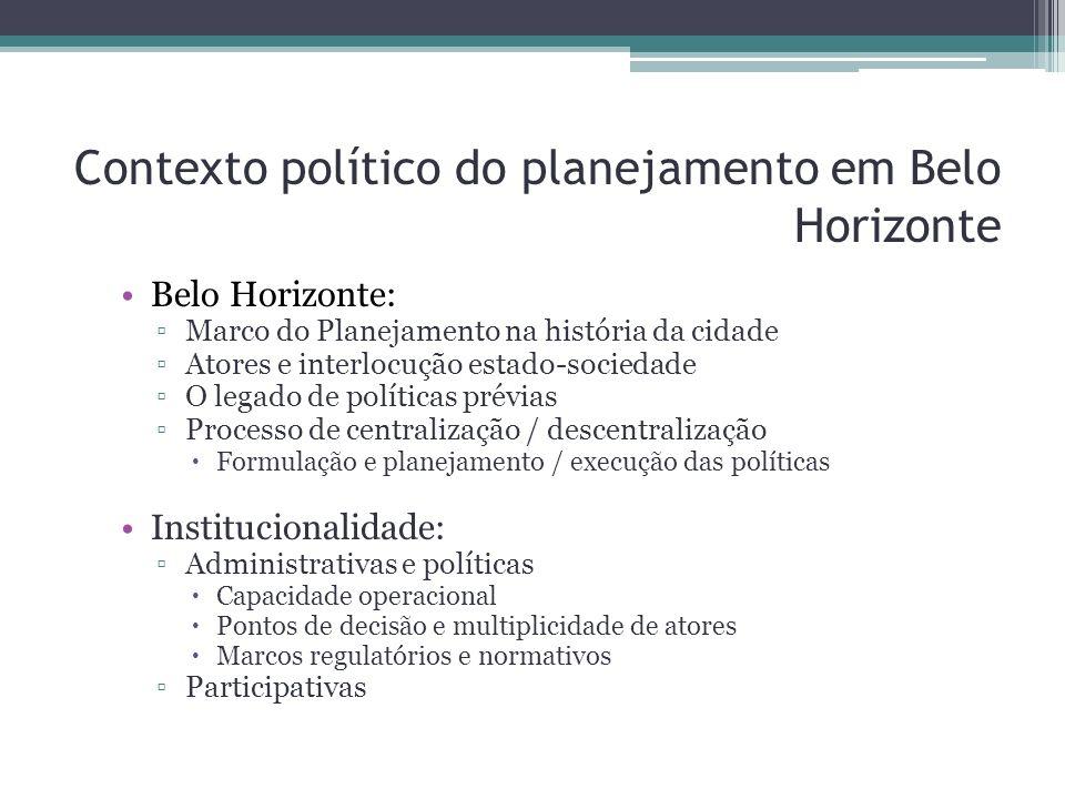 Contexto político do planejamento em Belo Horizonte