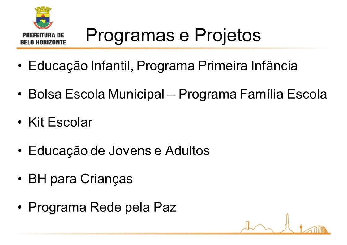 Programas e Projetos Educação Infantil, Programa Primeira Infância