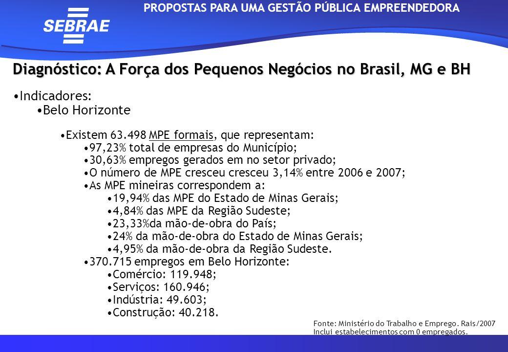 PROPOSTAS PARA UMA GESTÃO PÚBLICA EMPREENDEDORA