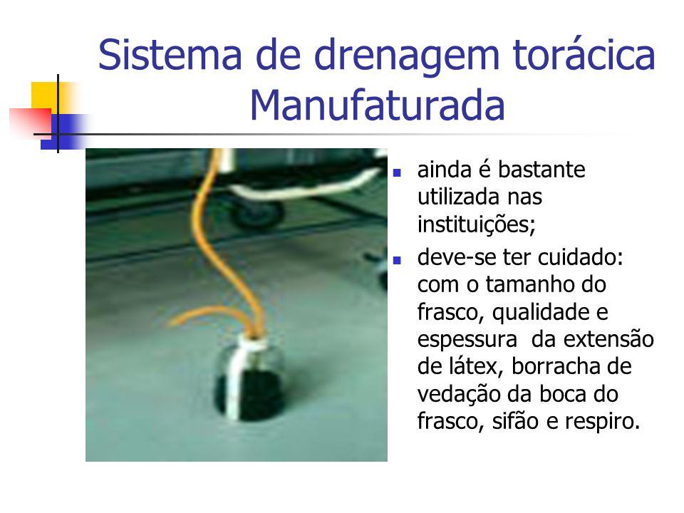 Sistema de drenagem torácica Manufaturada
