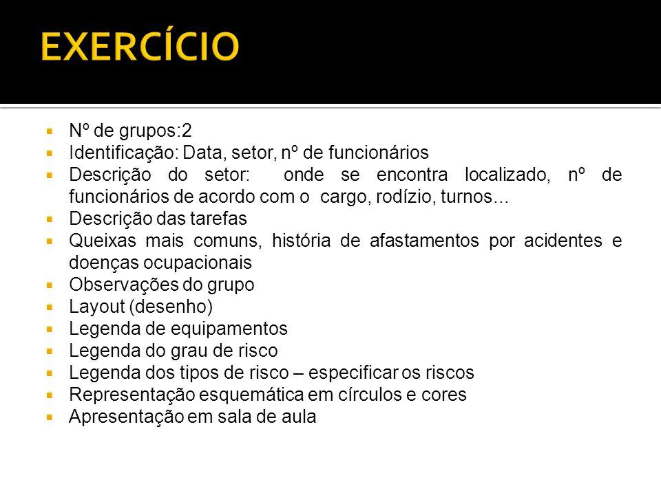 EXERCÍCIO Nº de grupos:2