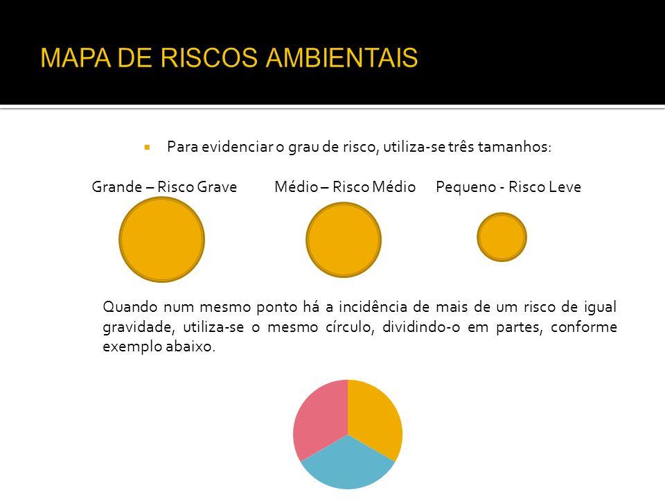 MAPA DE RISCOS AMBIENTAIS