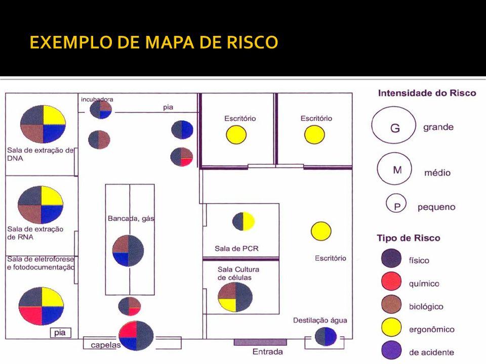 EXEMPLO DE MAPA DE RISCO