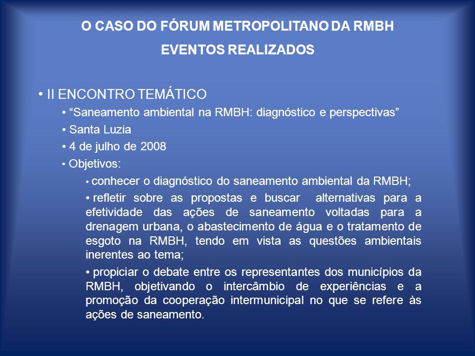 O CASO DO FÓRUM METROPOLITANO DA RMBH EVENTOS REALIZADOS