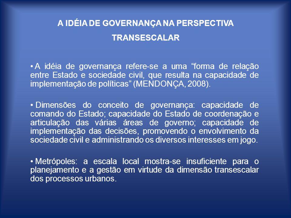A IDÉIA DE GOVERNANÇA NA PERSPECTIVA TRANSESCALAR