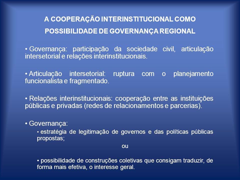 A COOPERAÇÃO INTERINSTITUCIONAL COMO POSSIBILIDADE DE GOVERNANÇA REGIONAL
